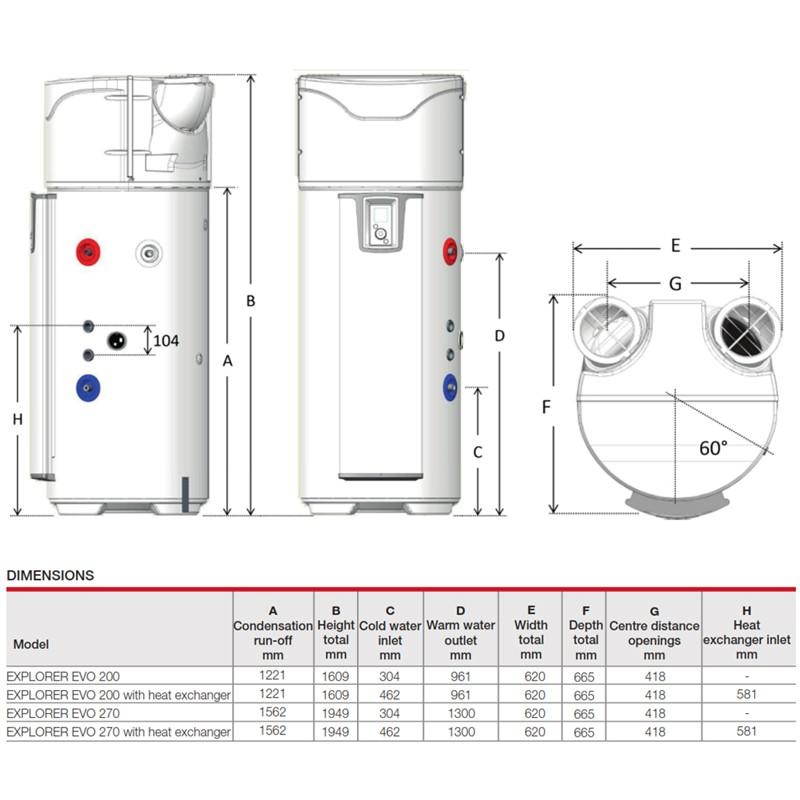 Poza Boiler in pompa de caldura Austria-Email Explorer EVO 200 l fara serpentina - 200 litri. Poza 10165