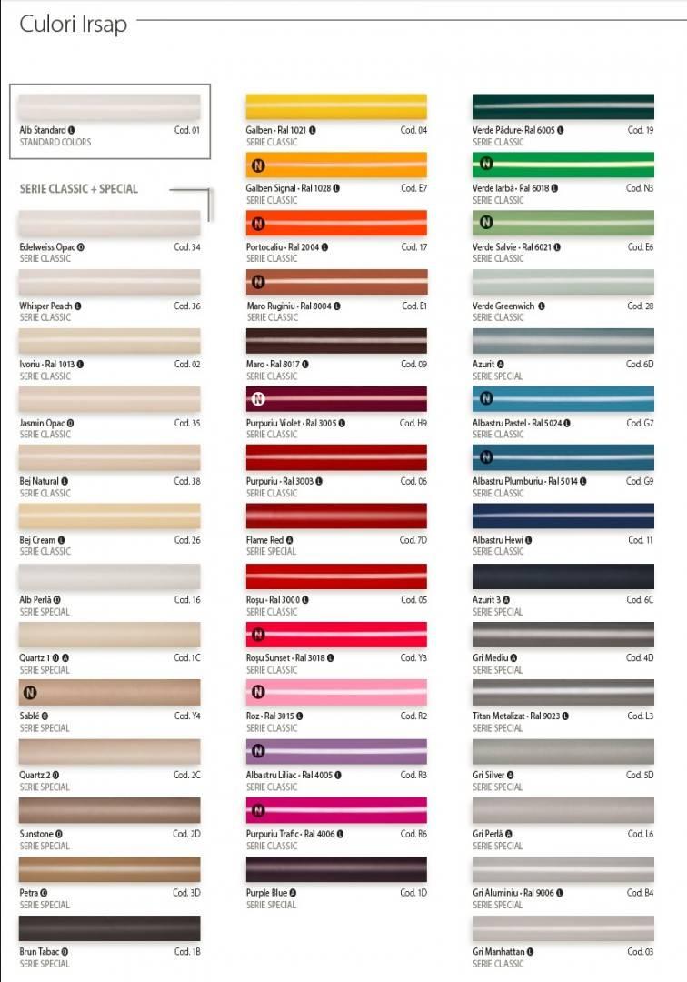 Poza Caloriferele tubulare decorative Irsap Tesi 4, o gama de produse cu multiple optiuni de instalare. Poza 10602