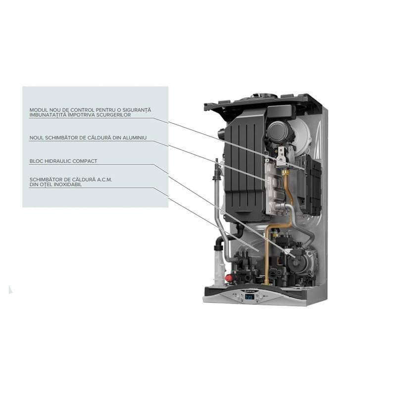 Poza Centrala termica in condensare Ariston CARES PREMIUM 24 EU 24 KW. Poza 13507