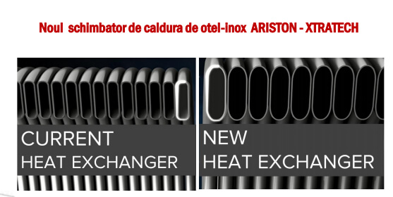 Poza Centrala termica in condensare Ariston Clas One 24 EU 24 KW. Poza 14261