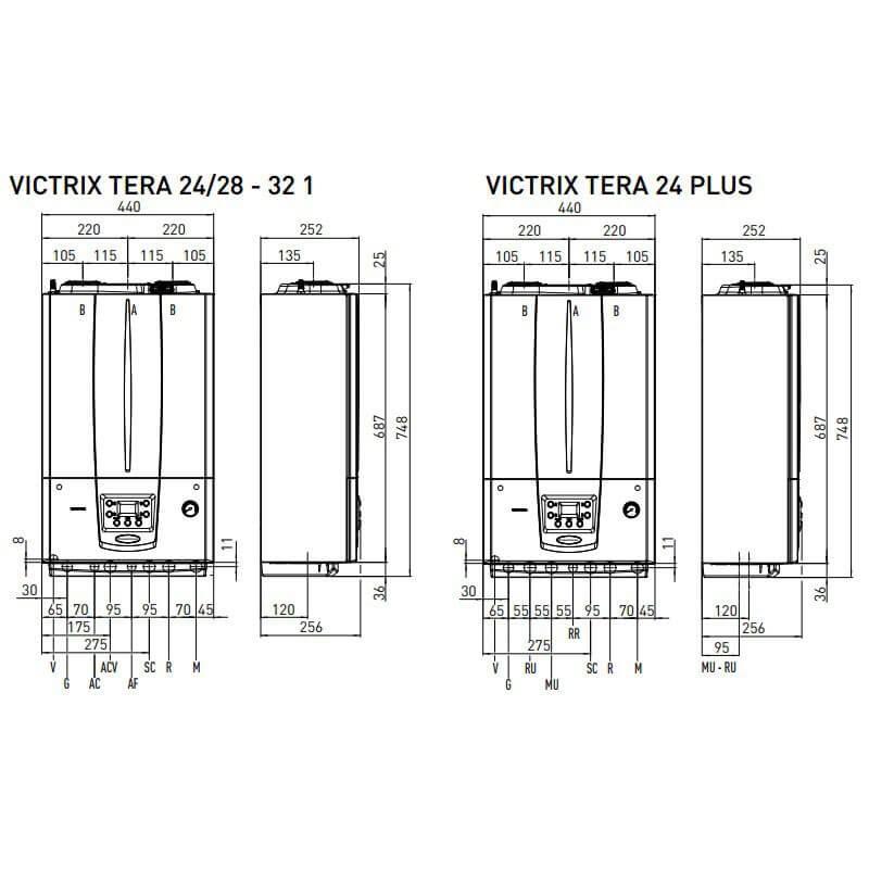 Poza Centrala termica Immergas Victrix Tera 24/28 1 Erp 24 kw. Poza 14842
