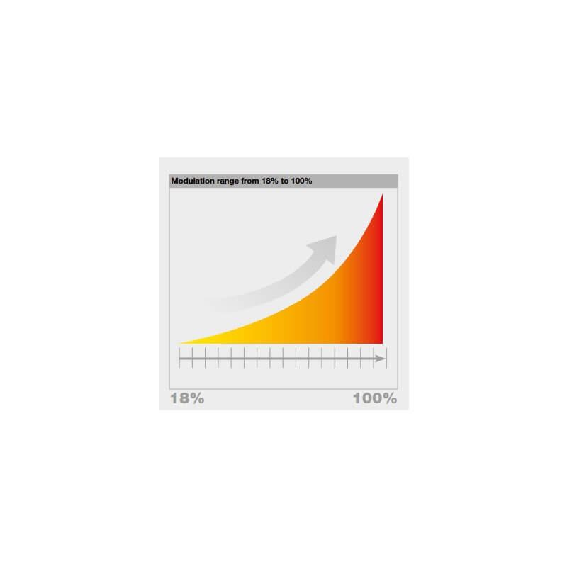 Poza Centrala termica Immergas Victrix Tera 32 1 Erp 32 kw. Poza 14851