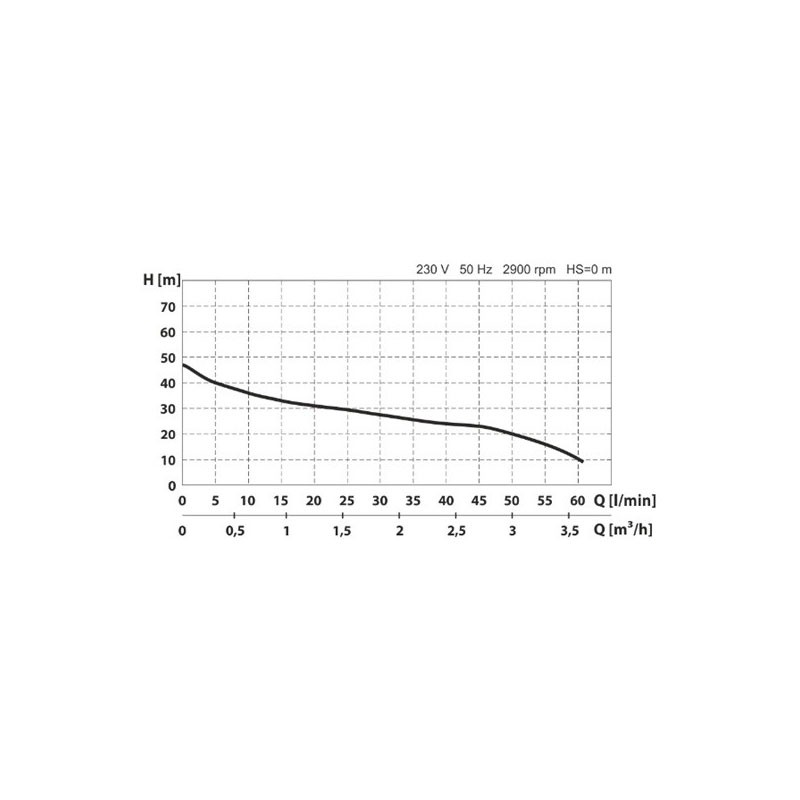 Poza Pompa autoamorsanta de gradina Wasserkonig Premium WKP3700. Poza 15752