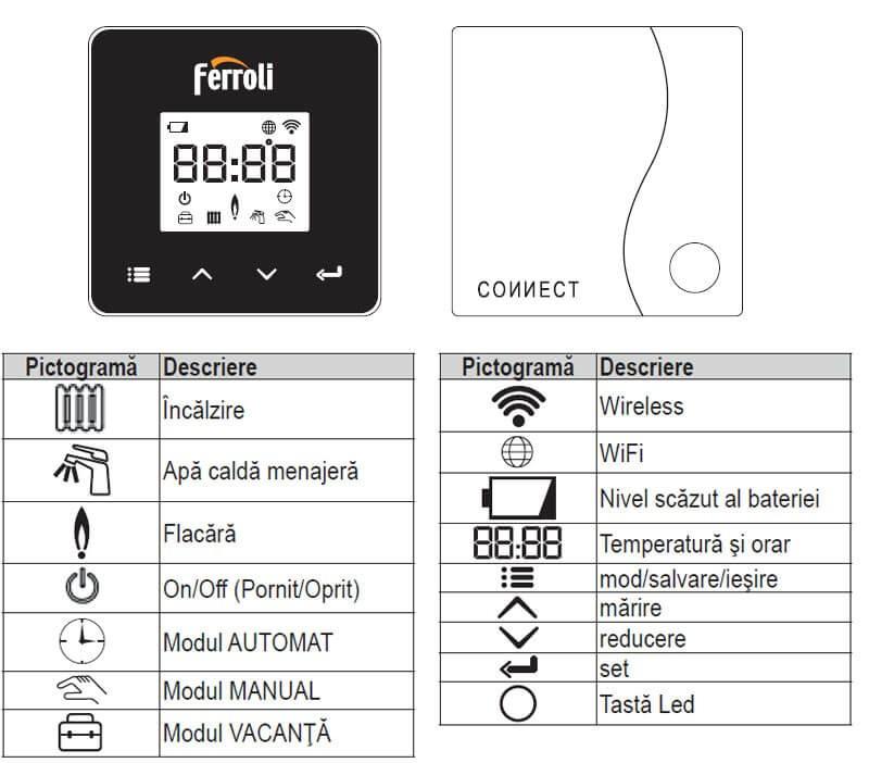 Cronotermostat de ambient cu radio frecventa Ferroli Connect WI-FI. Poza 16241