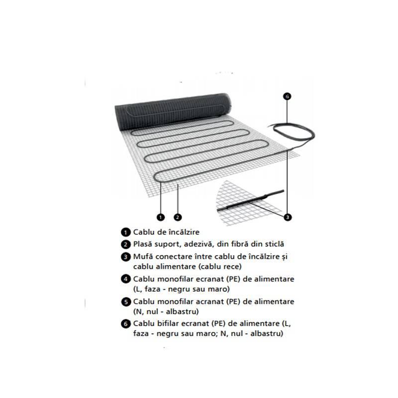 Poza Structura Covoras incalzire pardoseala ELEKTRA MD 160/3