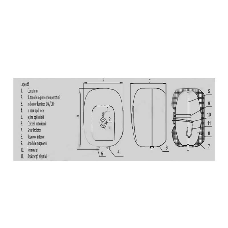 Poza Boiler electric Ferroli Cubo SG 15 SVE 1.5 15 litri - dimensiuni si componente