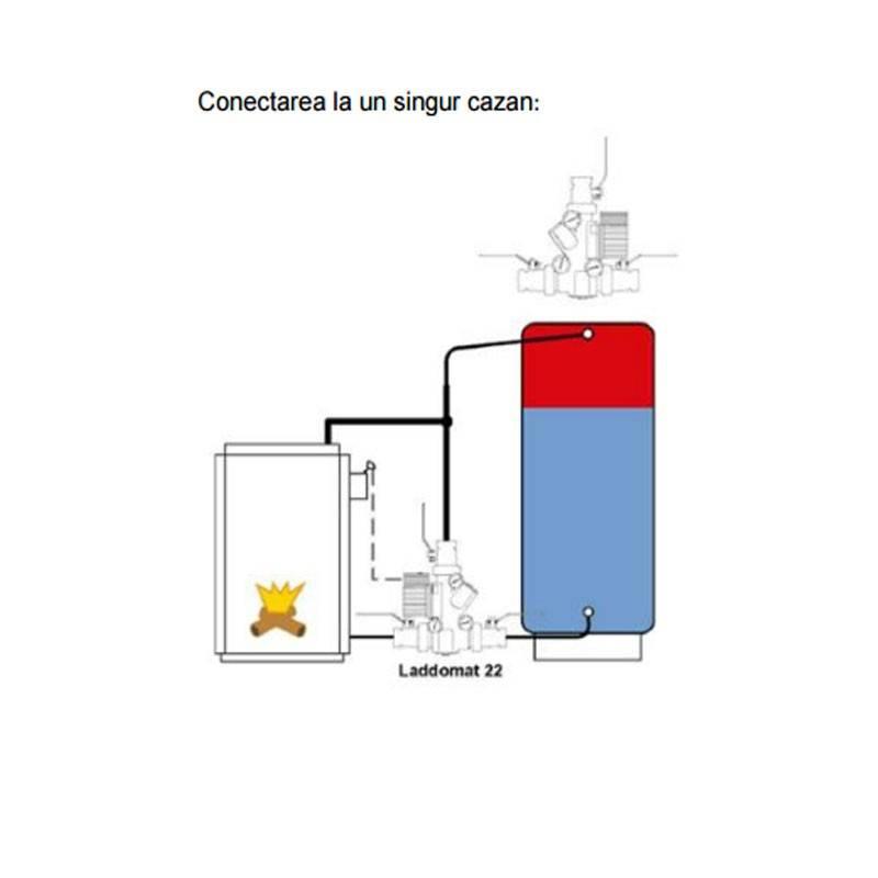 Poza Conectarea la un singur cazan Grup de pompare ATMOS Laddomat 22