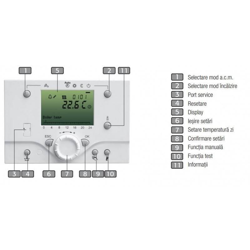 Poza Dispaly centrala termica in condensatie Ferroli New Condens