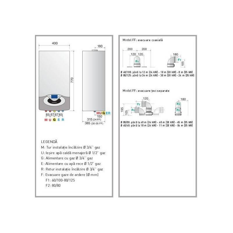 Dimensiuni centrala termica in condensare Ariston Genus Premium Evo Net 24 EU 24 kw