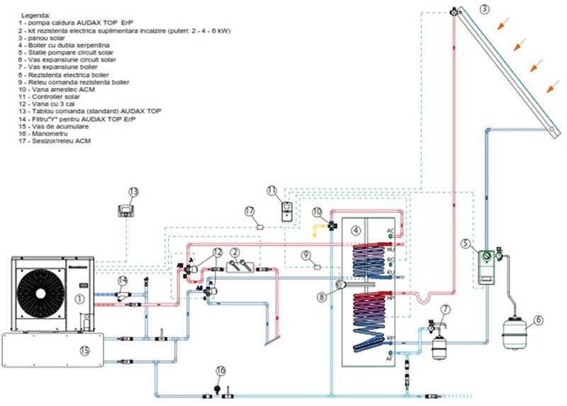 Pompa de caldura Immergas AUDAX TOP 6 ERP. Poza 7116