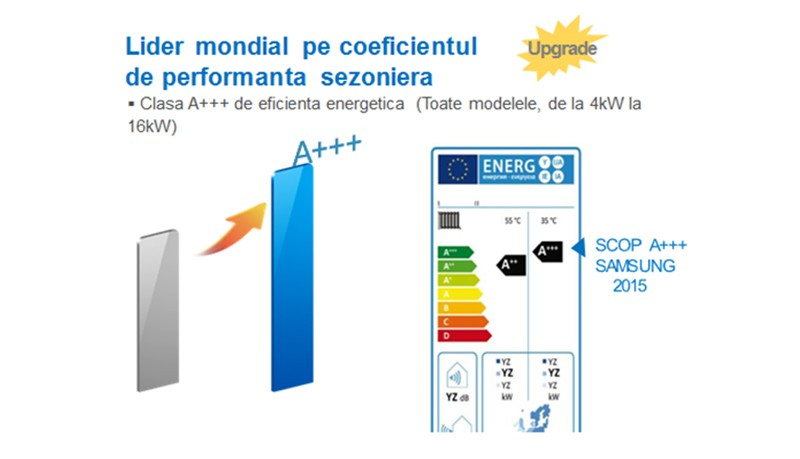 Pompa de caldura Samsung AE050JXYDEH/EU. Poza 7171