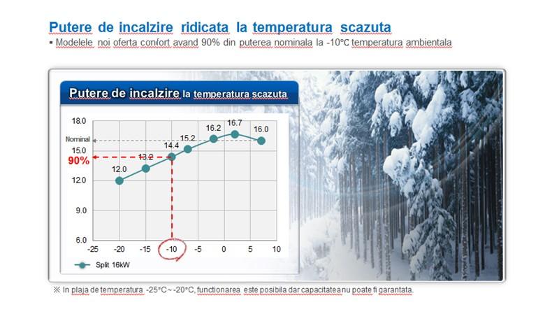 Pompa de caldura Samsung AE050JXYDEH/EU. Poza 7173