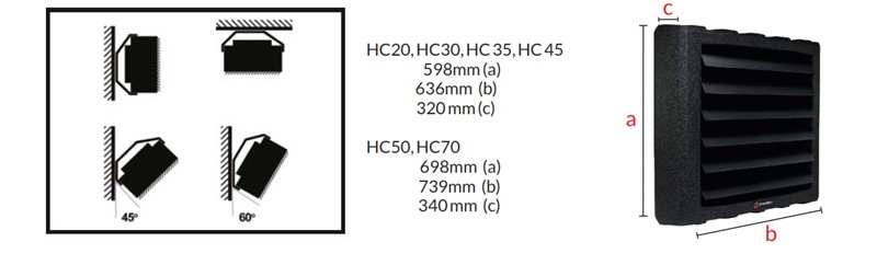 Aeroterma pe apa Reventon HC35-3S. Poza 7239