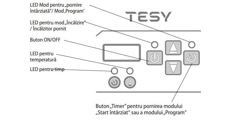 Convector electric Tesy CN 03 250 EIS W - display
