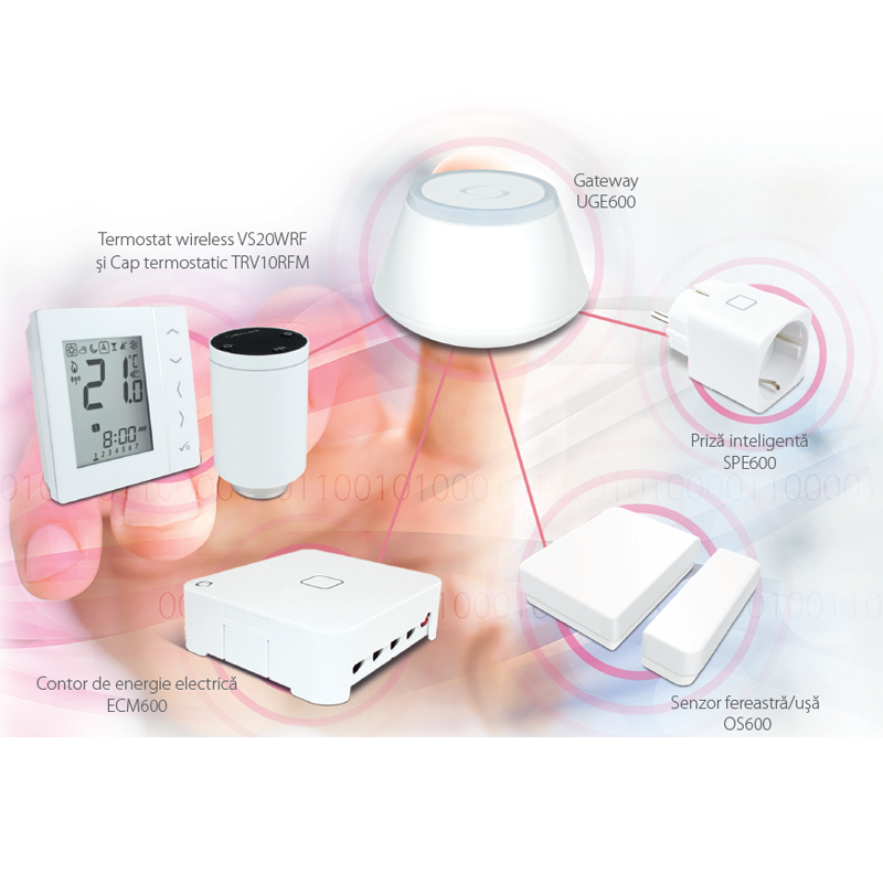 Confort, eficienta si control cu sistemul Salus Smart Home IT600. IT600