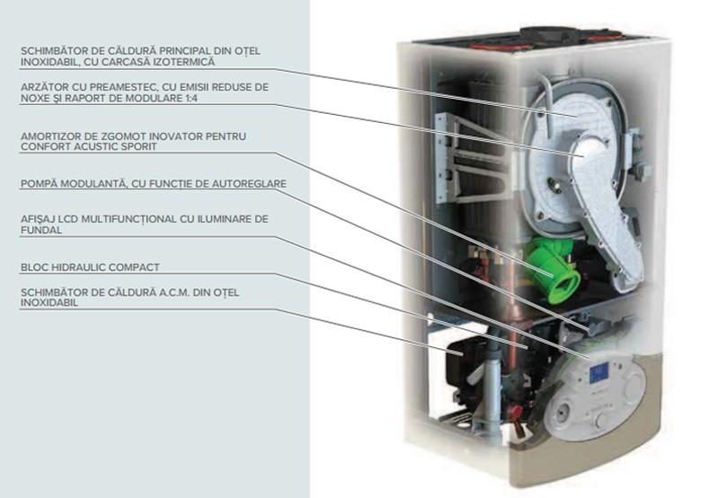 Centrala termica in condensare Ariston Genus Premium Evo Net 24 EU 24 kw