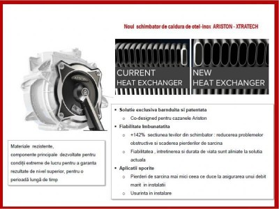 Poza Centrala termica Ariston Clas One 24 KW, condensatie, cu functionare pe GPL, regulator de GPL si racord flexibil. Poza 14322