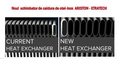 Poza Centrala termica Ariston Clas One 24 KW, condensatie, cu functionare pe GPL, regulator de GPL si racord flexibil. Poza 14326