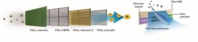 Poza Aparat aer conditionat Hisense Easy 9000 BTU. Poza 16008