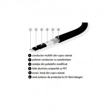 Poza Constructie Kit cablu degivrare ELEKTRA SELFTEC16/5