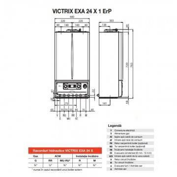 Poza Dimensiuni centrala termica Immergas Victrix Exa 24 X 1 Erp 24 kw