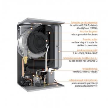 Poza Structura interna centrala termica in condensare Ferroli BLUEHELIX TECH