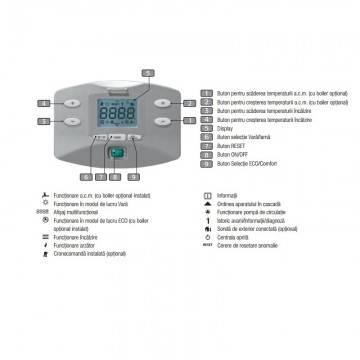 Poza Display centrala termica in condensare Ferroli ECONCEPT 51 A - E 51 kW