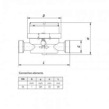 Poza Dimensiuni contor apa calda Apator JS 1.6 Smart+ -3/4 tol