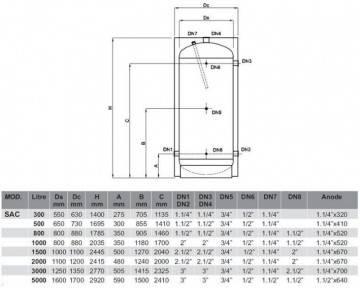 Poza Caracteristici rezervor apa calda ELBI SAC