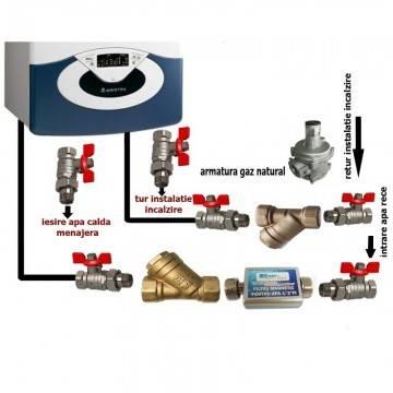 Accesorii obligatorii pentru instalarea corecta a centralelor termice murale cu producere de apa calda menajera instant / boiler incorporat. Poza 56