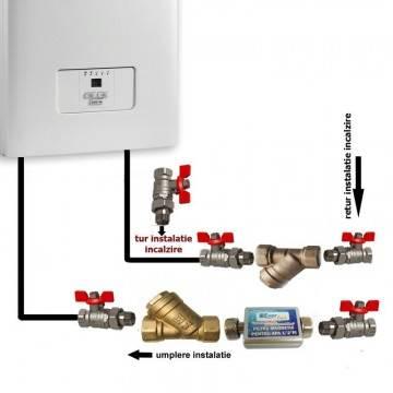 Recomandare instalare corecta centrala termica electrica. Poza 61