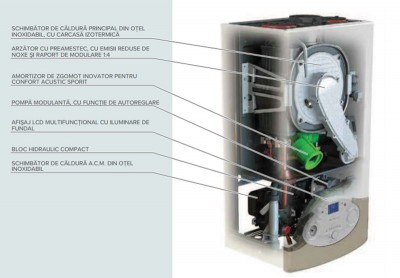 Poza Centrala termica in condensatie Ariston Clas Premium Evo Net 24 EU 24 KW. Poza 7045