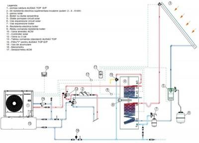 Poza Pompa de caldura Immergas AUDAX TOP 6 ERP. Poza 7116