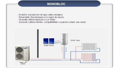 Poza Pompa de caldura Samsung AE050JXYDEH/EU. Poza 7172